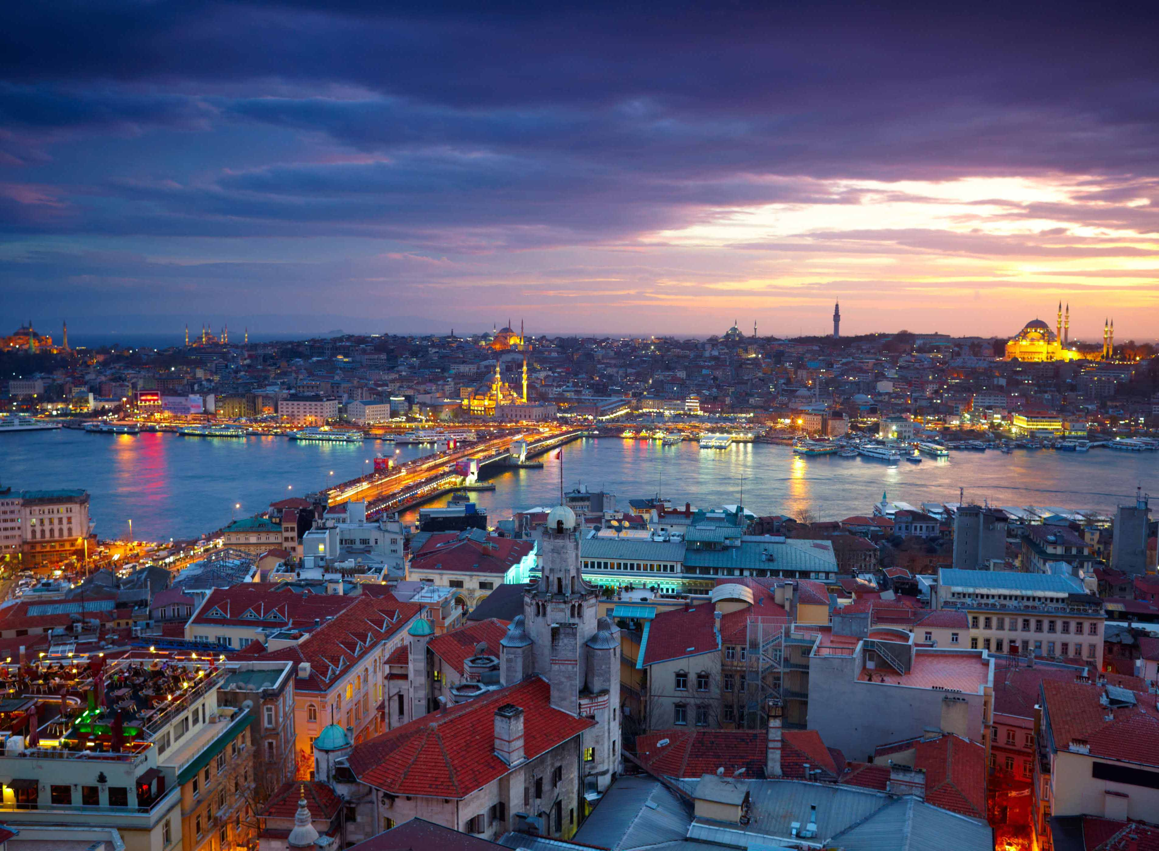 20 things to do in istanbul