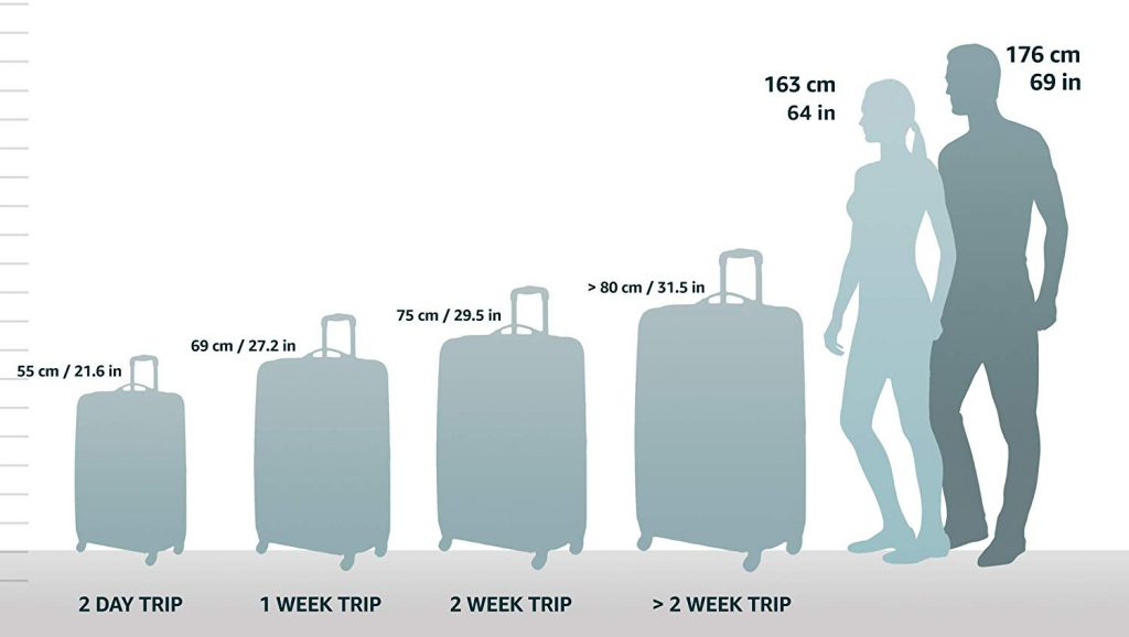 Lightweight suitcase size guide